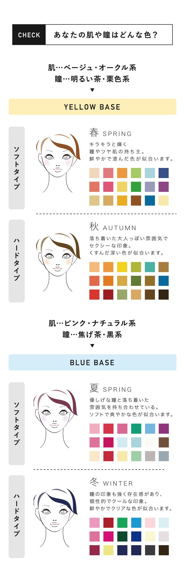あなたの肌や瞳はどんな色?