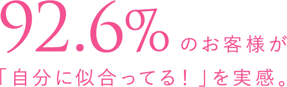 92.6% が「似合ってる!」を実感したサロン。