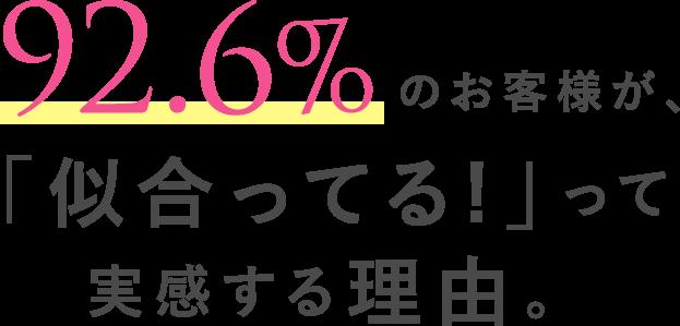 92.6%のお客様が、「似合ってる!」って実感する理由。