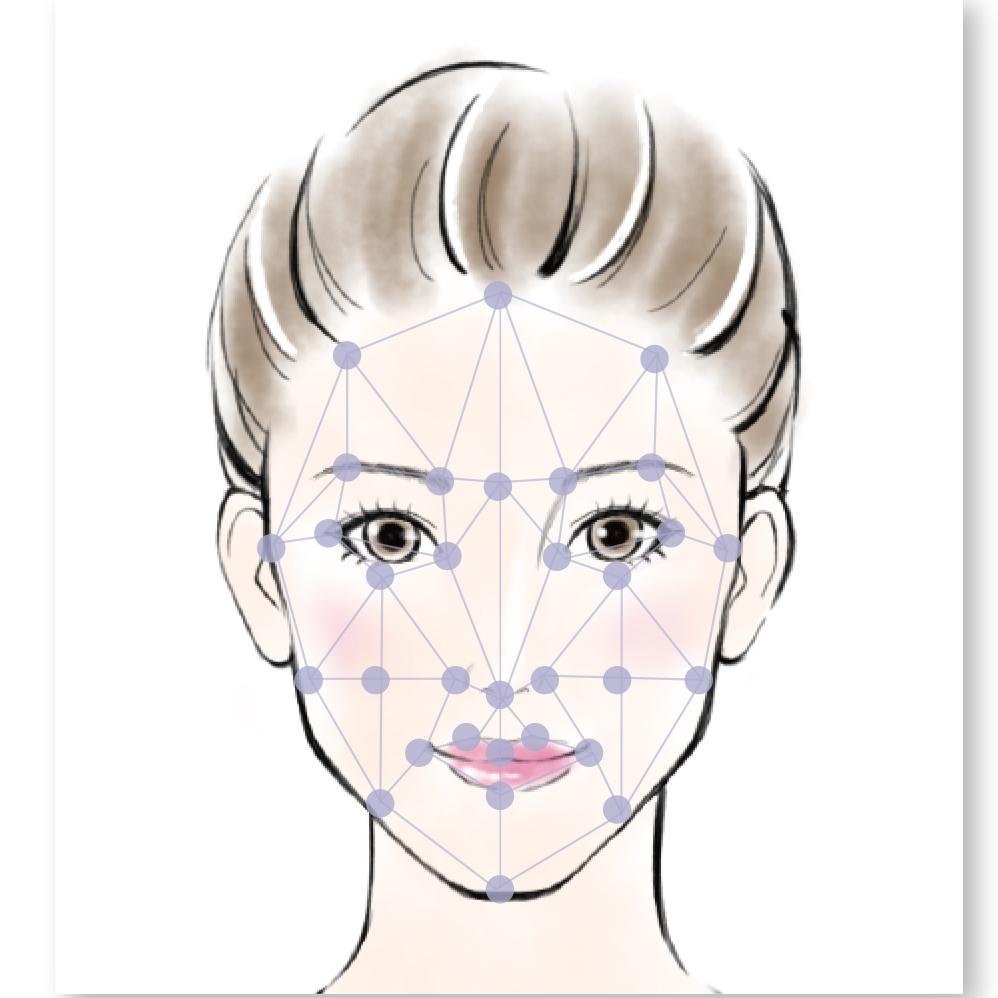 ビューティーフィッター 似合わせ 骨格分析 フェイスイメージ